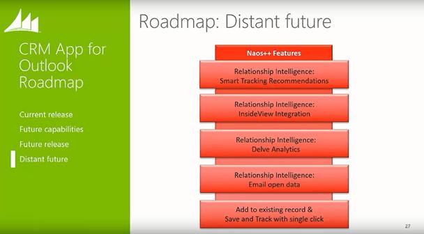 Roadmap Distant Future