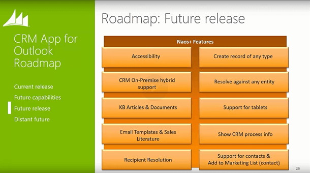Roadmap Future Release